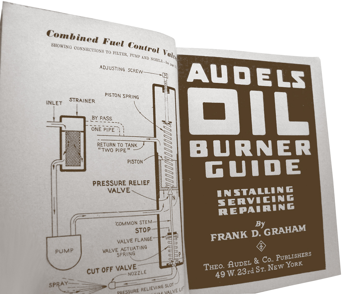 Audels Oil Burner Guidex